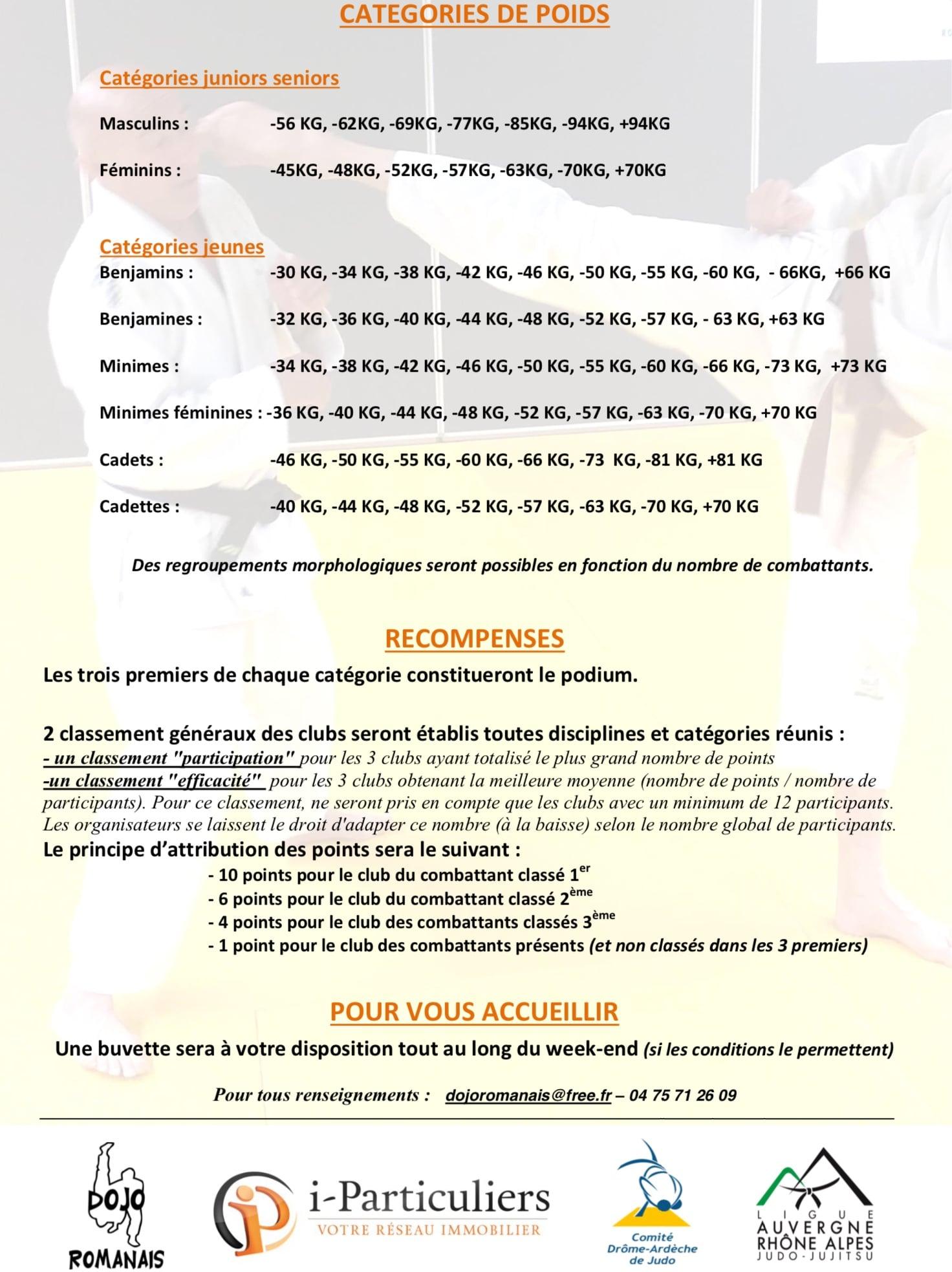 jujitsu open 2020 page 4